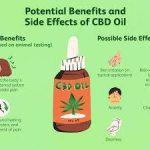 Cannabis Oil - test - apotheke - bewertung - preis - kaufen - erfahrungen